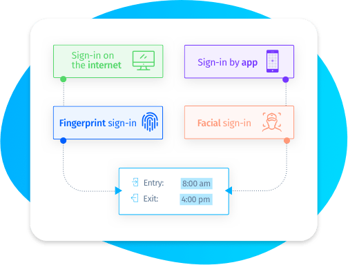 Controlo de colaboradores dispositivos biométricos de picagem do ponto integrados com os turnos