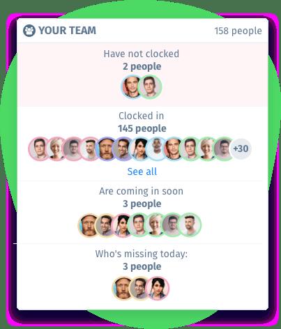 visualização da sua equipa